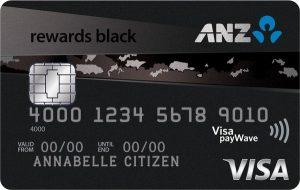 ANZ Rental Insurance